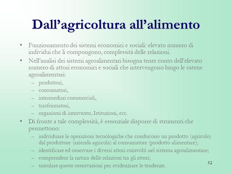 Dall'agricoltura all'alimento