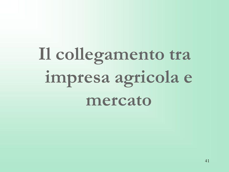 Il collegamento tra impresa agricola e mercato