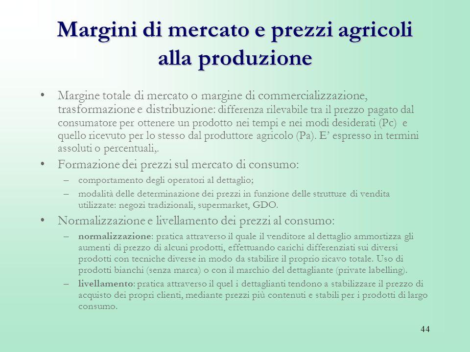 Margini di mercato e prezzi agricoli alla produzione