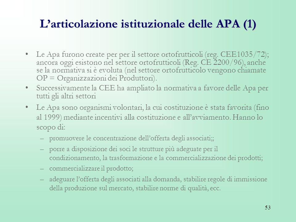 L'articolazione istituzionale delle APA (1)