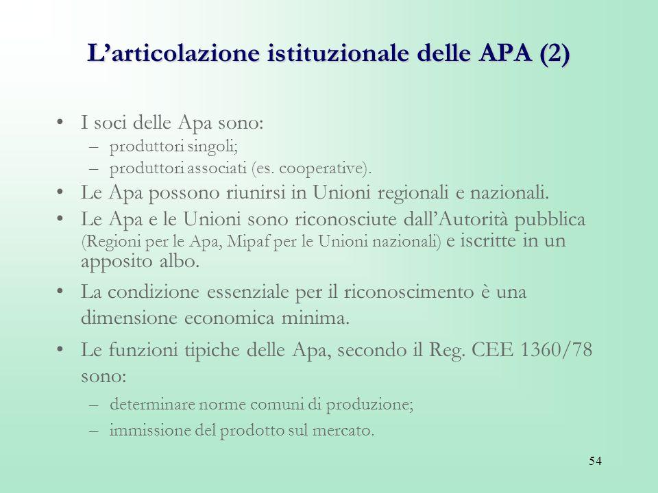 L'articolazione istituzionale delle APA (2)