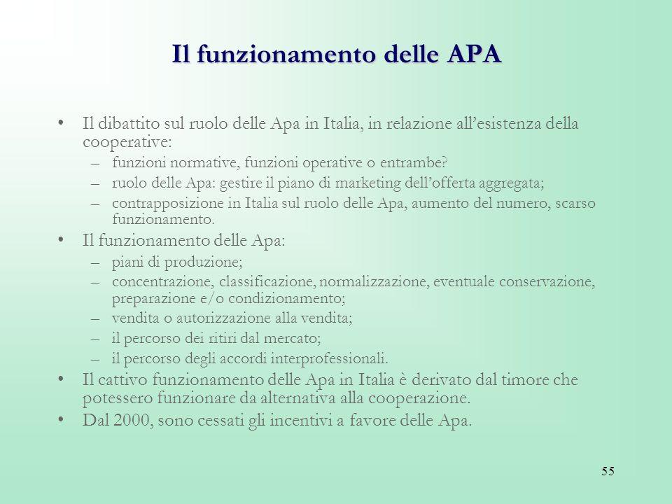 Il funzionamento delle APA
