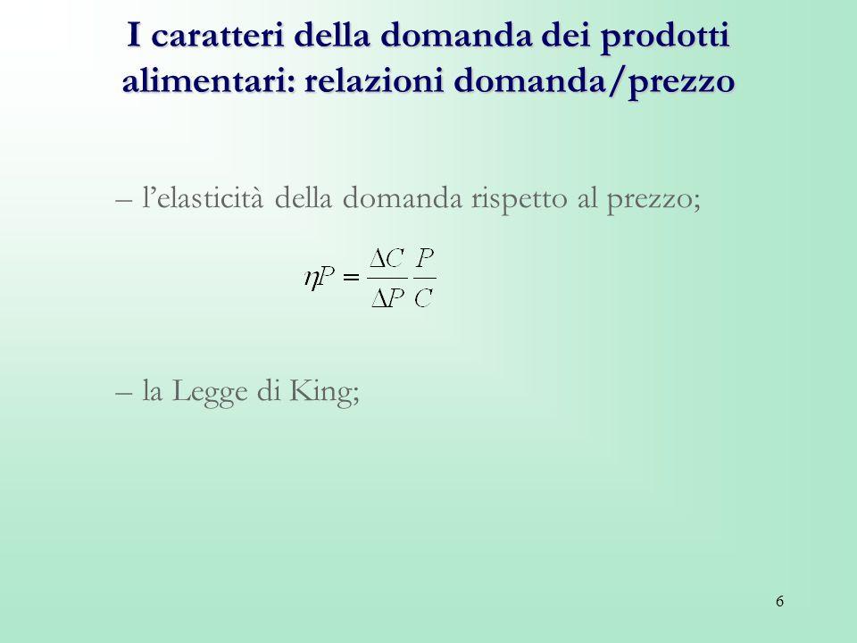 I caratteri della domanda dei prodotti alimentari: relazioni domanda/prezzo