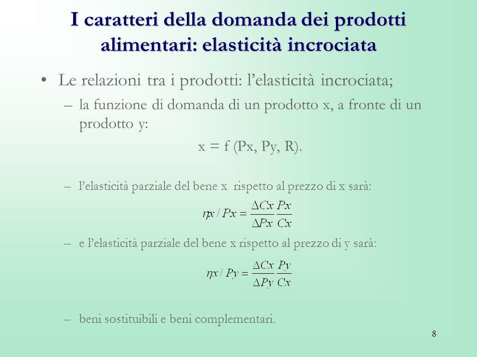 I caratteri della domanda dei prodotti alimentari: elasticità incrociata