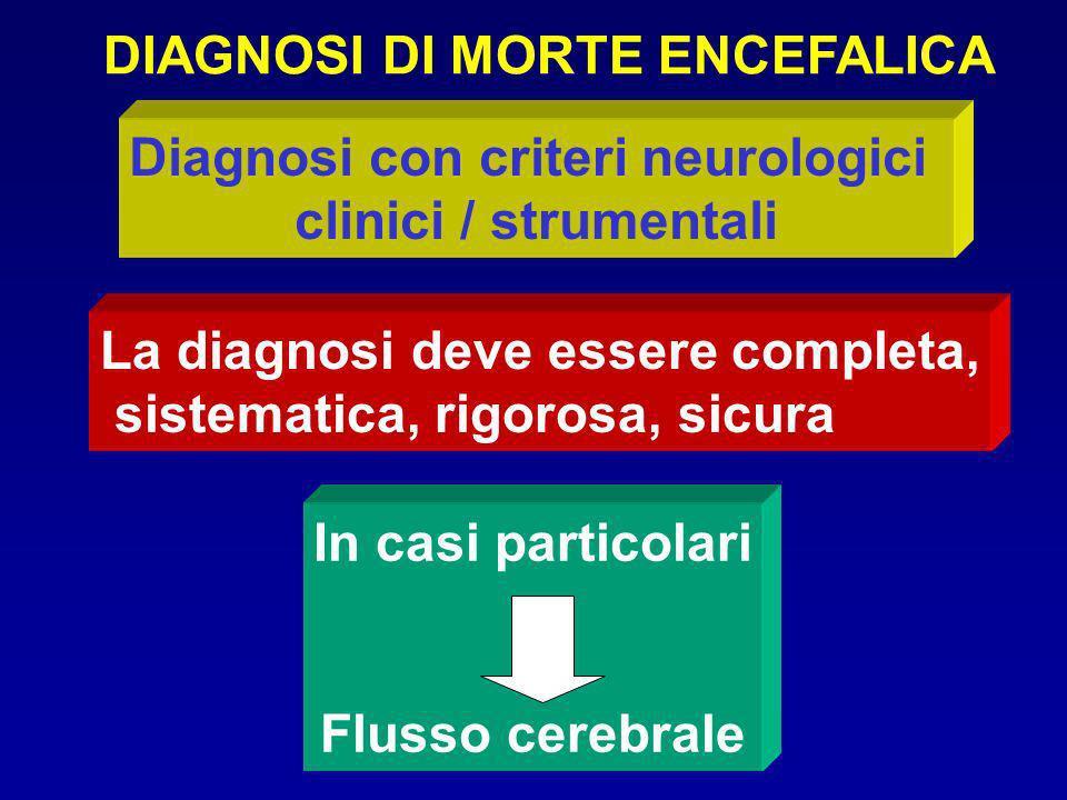 DIAGNOSI DI MORTE ENCEFALICA Diagnosi con criteri neurologici