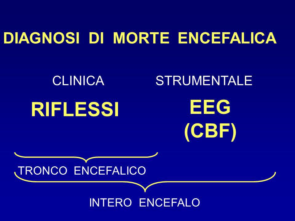 EEG (CBF) RIFLESSI DIAGNOSI DI MORTE ENCEFALICA CLINICA STRUMENTALE