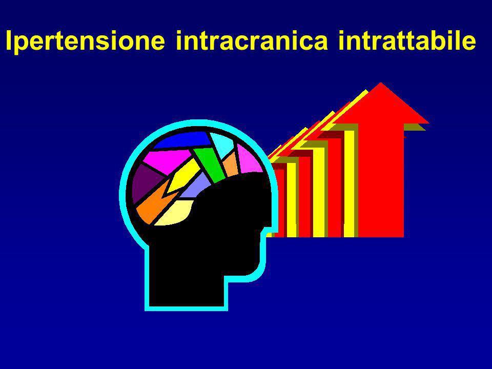 Ipertensione intracranica intrattabile