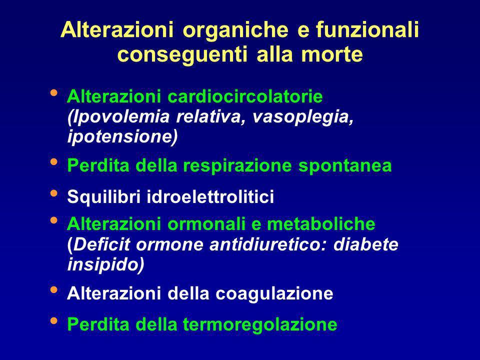Alterazioni organiche e funzionali conseguenti alla morte