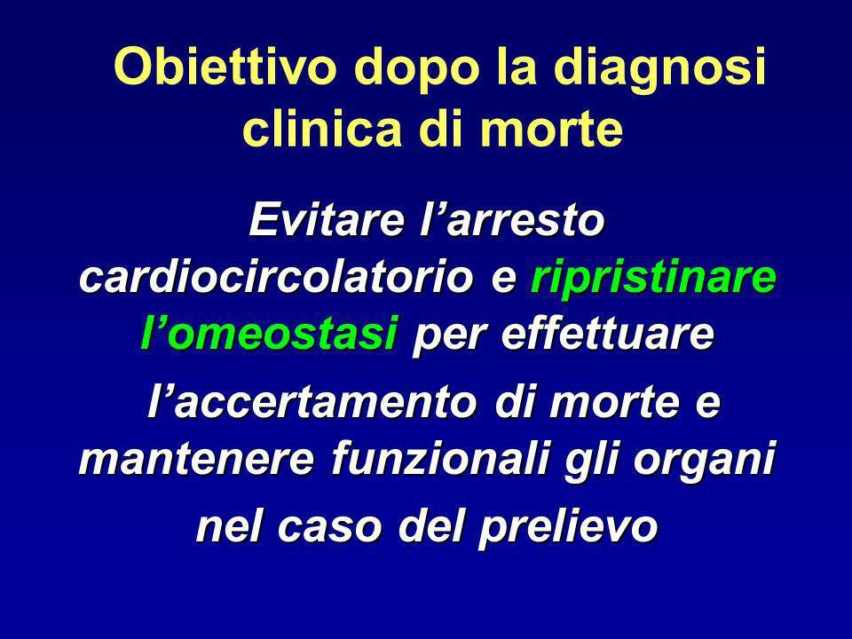 Obiettivo dopo la diagnosi clinica di morte
