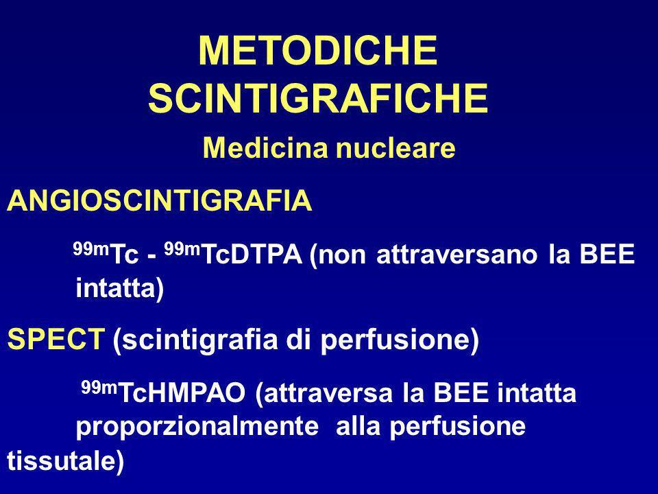 METODICHE SCINTIGRAFICHE