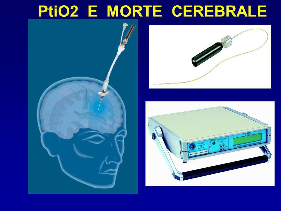 PtiO2 E MORTE CEREBRALE