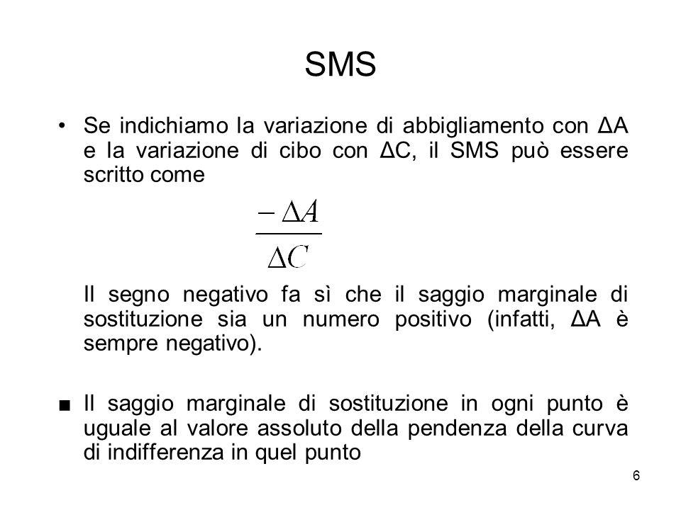 SMS Se indichiamo la variazione di abbigliamento con ΔA e la variazione di cibo con ΔC, il SMS può essere scritto come.