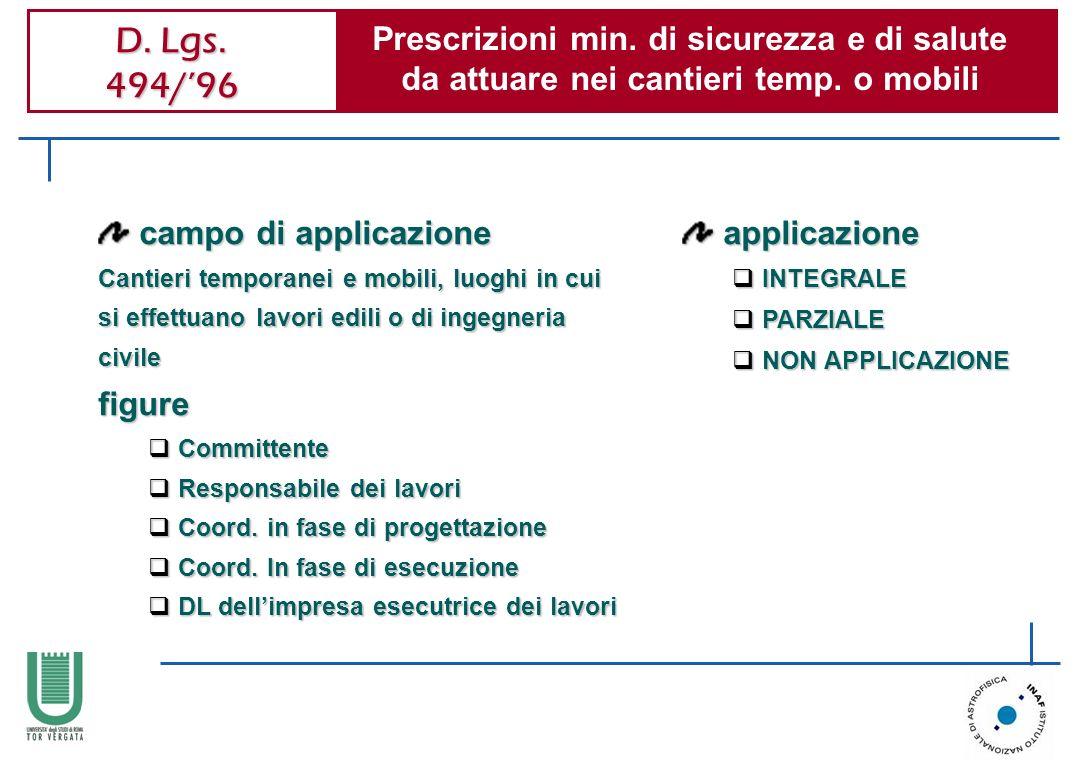Prescrizioni min. di sicurezza e di salute da attuare nei cantieri temp. o mobili