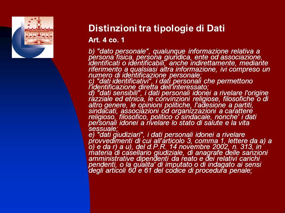 Distinzioni tra tipologie di Dati Art. 4 co