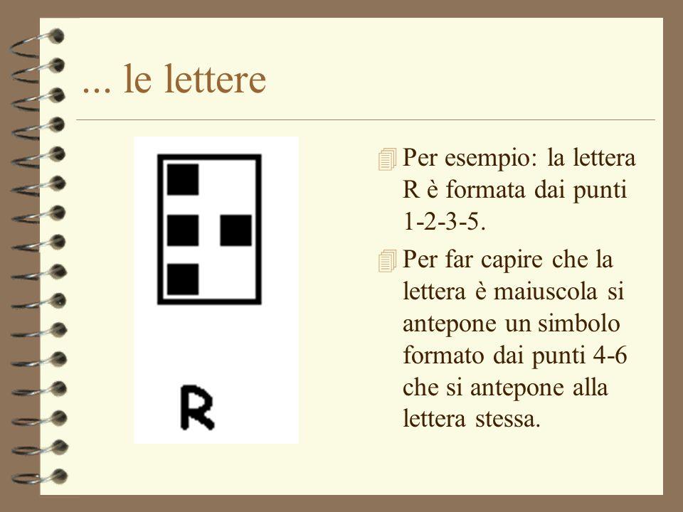 ... le lettere Per esempio: la lettera R è formata dai punti 1-2-3-5.