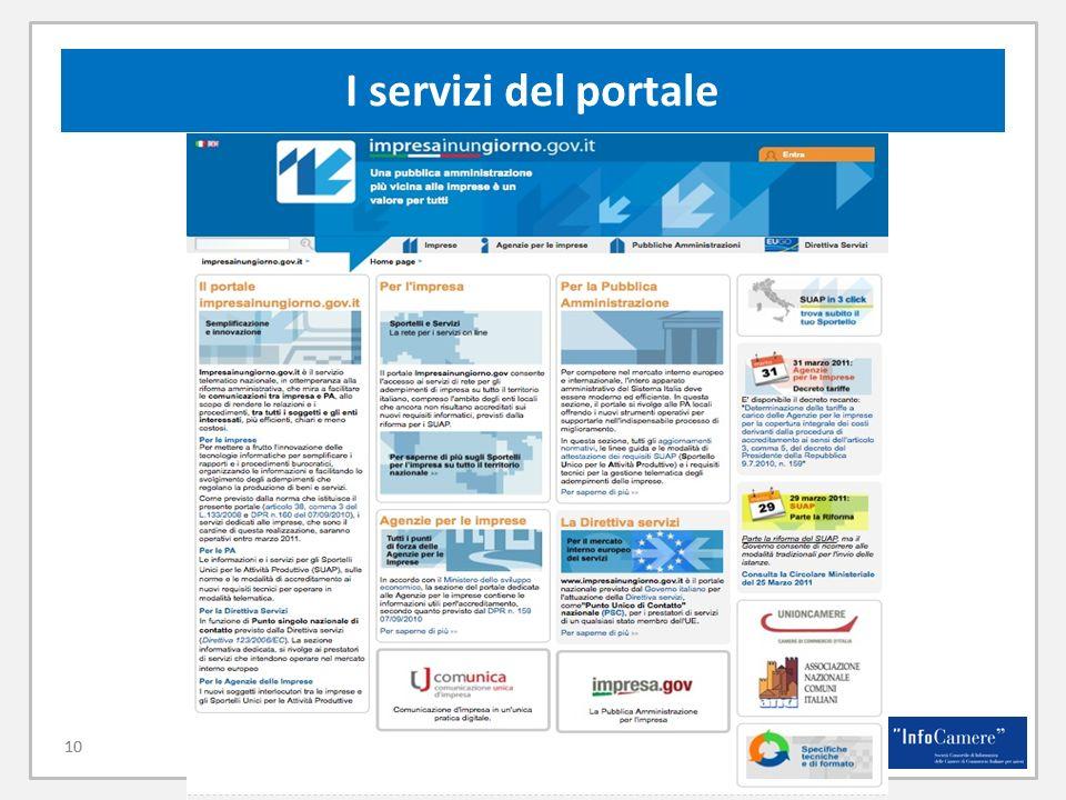 I servizi del portale 10 10