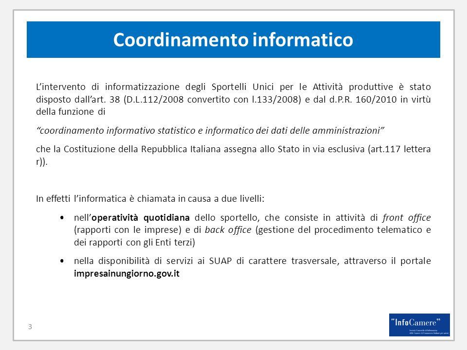 Coordinamento informatico