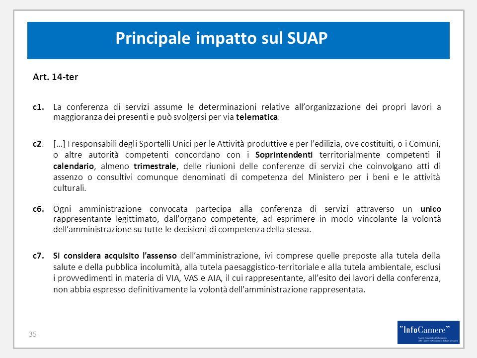 Principale impatto sul SUAP
