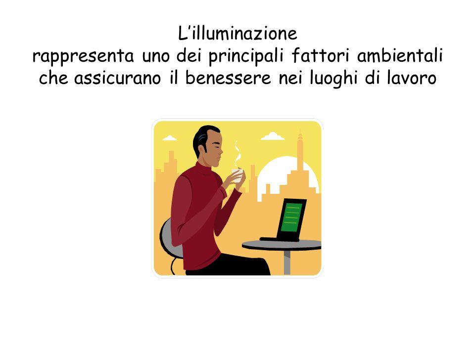 L'illuminazione rappresenta uno dei principali fattori ambientali che assicurano il benessere nei luoghi di lavoro