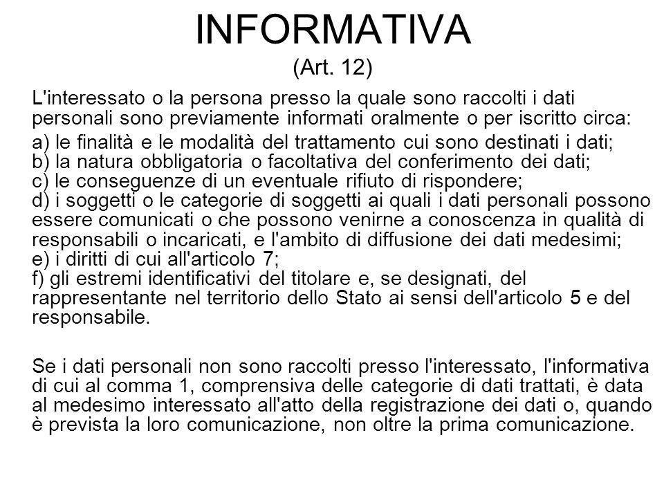 INFORMATIVA (Art. 12)