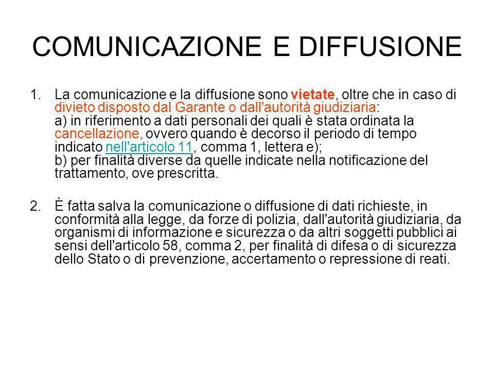 COMUNICAZIONE E DIFFUSIONE