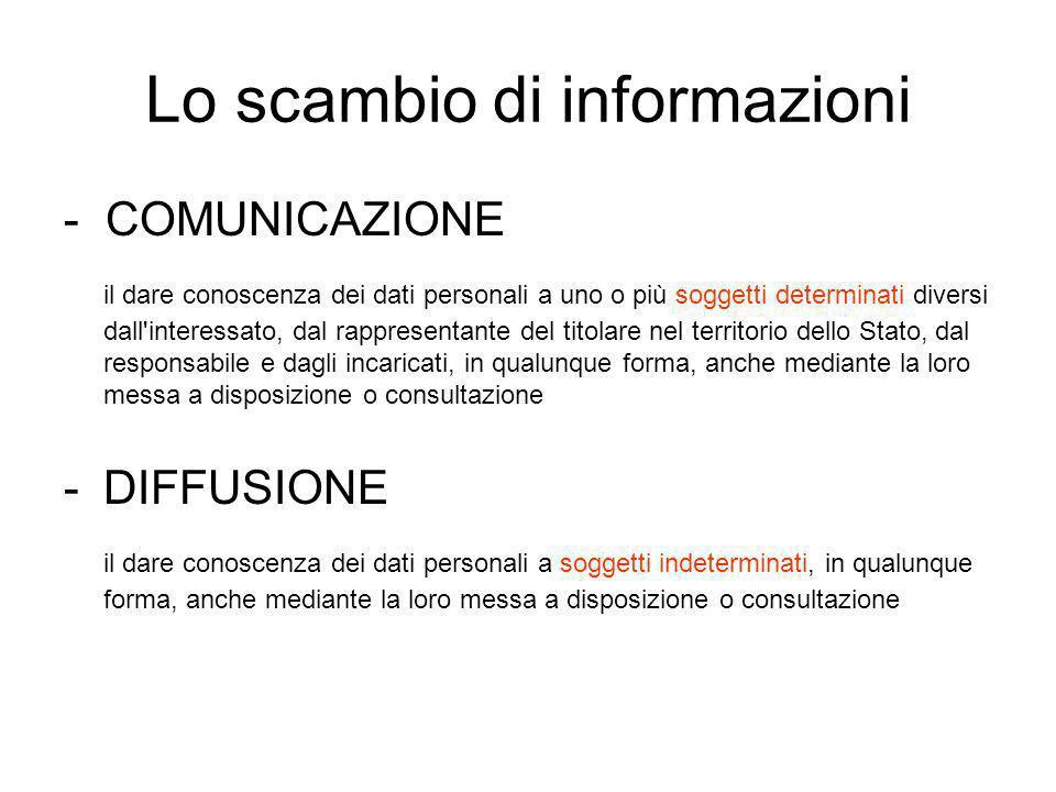 Lo scambio di informazioni