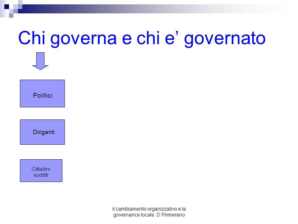 Chi governa e chi e' governato
