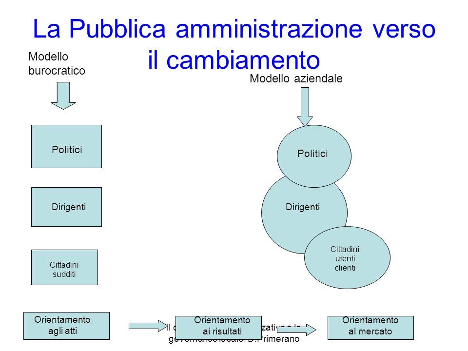 La Pubblica amministrazione verso il cambiamento