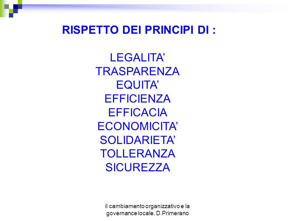 RISPETTO DEI PRINCIPI DI : LEGALITA' TRASPARENZA EQUITA' EFFICIENZA