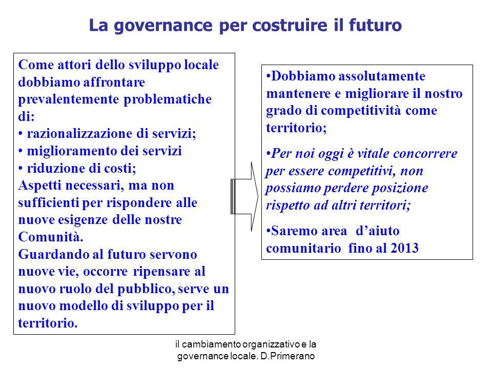La governance per costruire il futuro