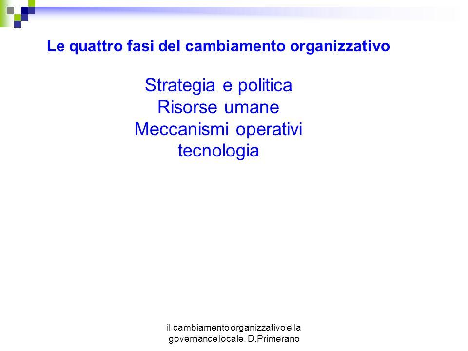 Le quattro fasi del cambiamento organizzativo