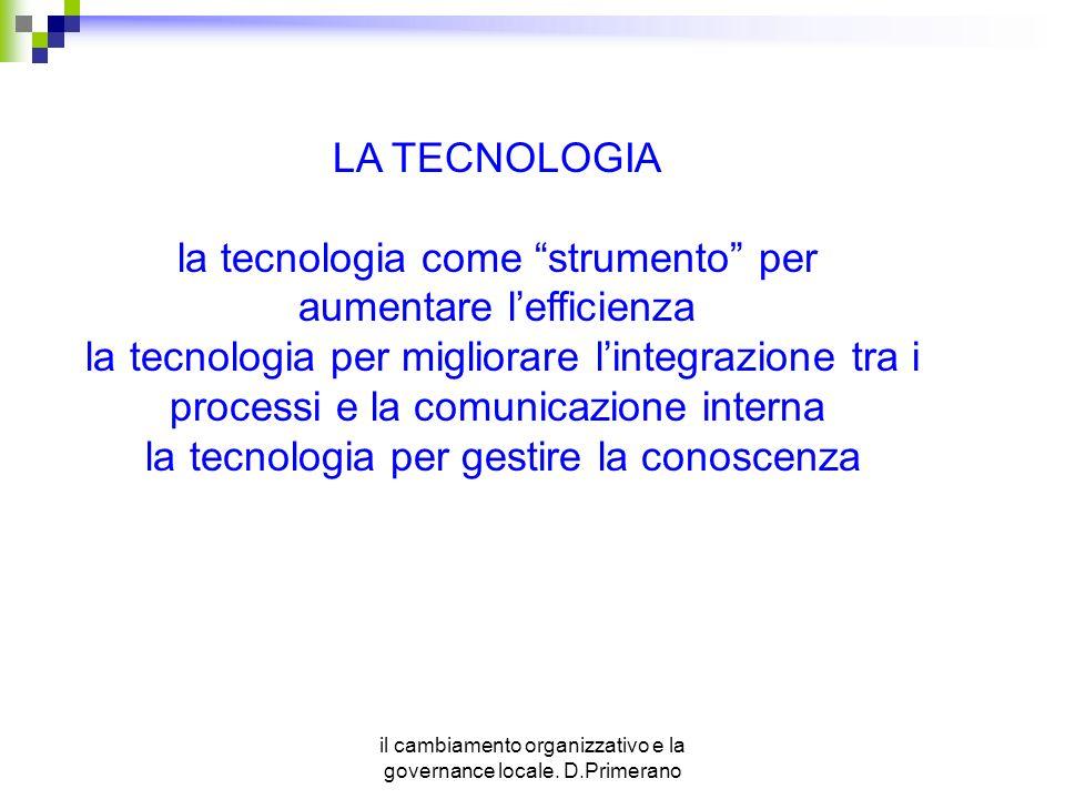 la tecnologia come strumento per aumentare l'efficienza