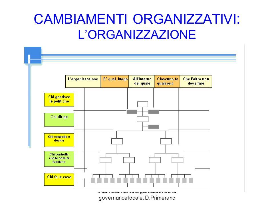 CAMBIAMENTI ORGANIZZATIVI: L'ORGANIZZAZIONE