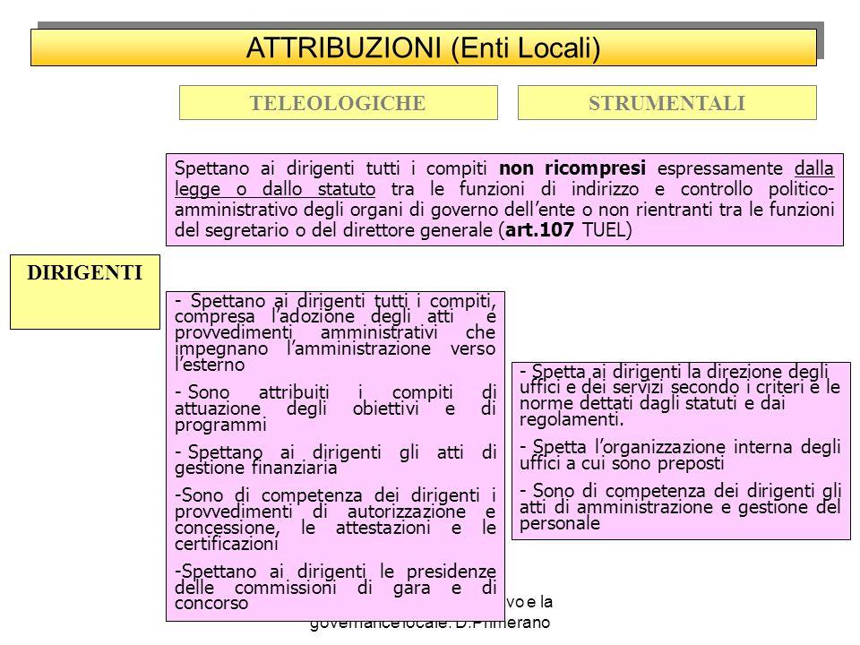 ATTRIBUZIONI (Enti Locali)