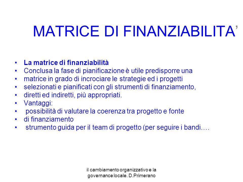 MATRICE DI FINANZIABILITA'