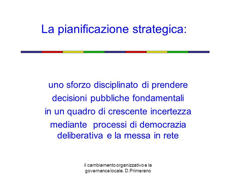 La pianificazione strategica: