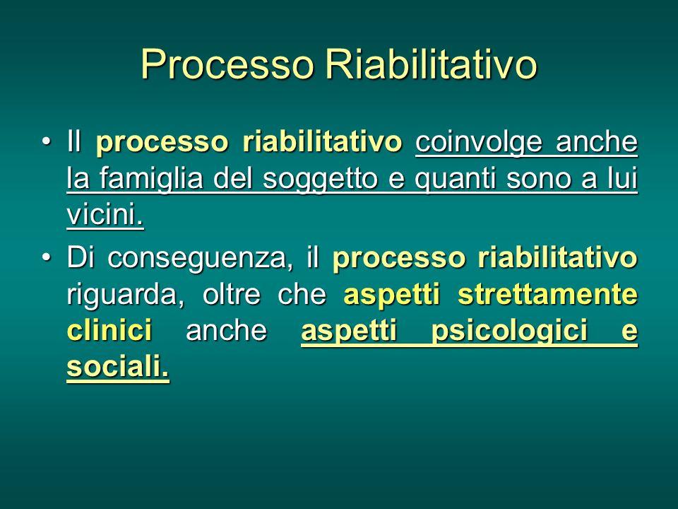 Processo Riabilitativo