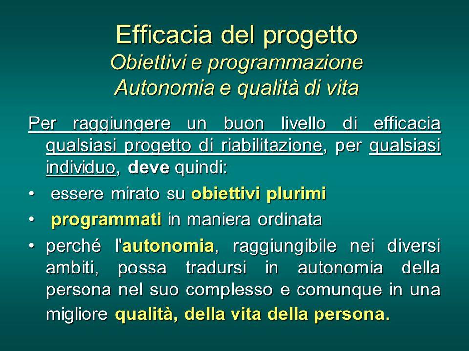 Efficacia del progetto Obiettivi e programmazione Autonomia e qualità di vita