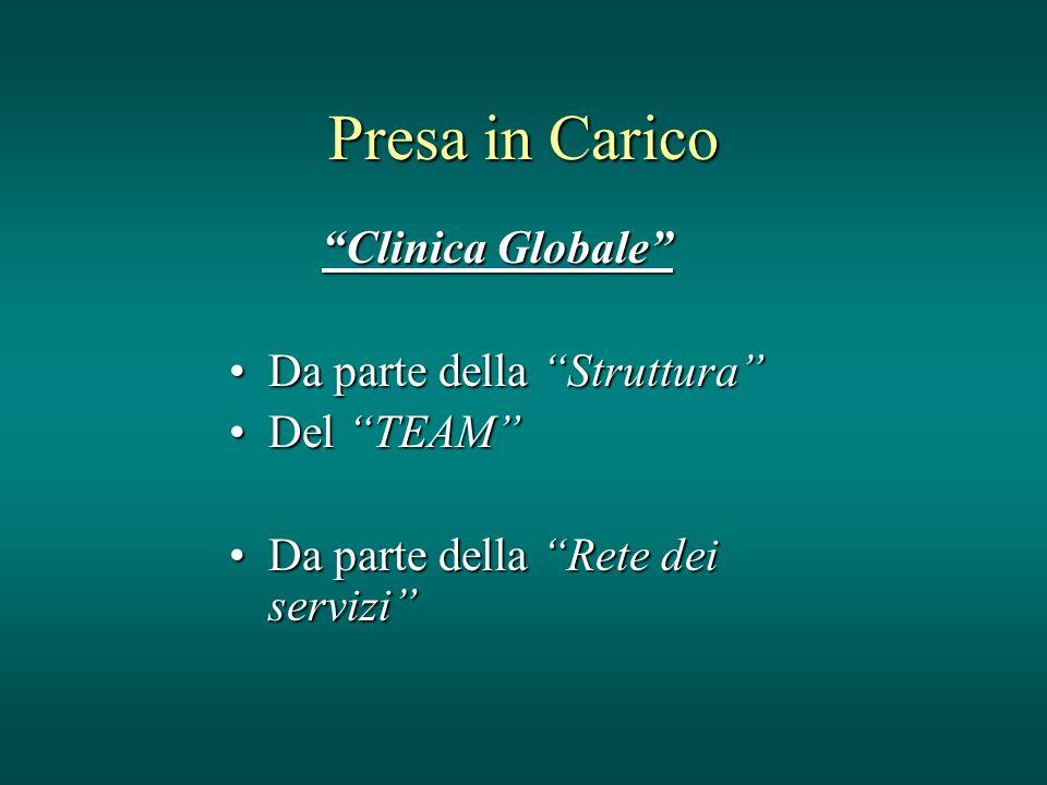 Presa in Carico Clinica Globale Da parte della Struttura