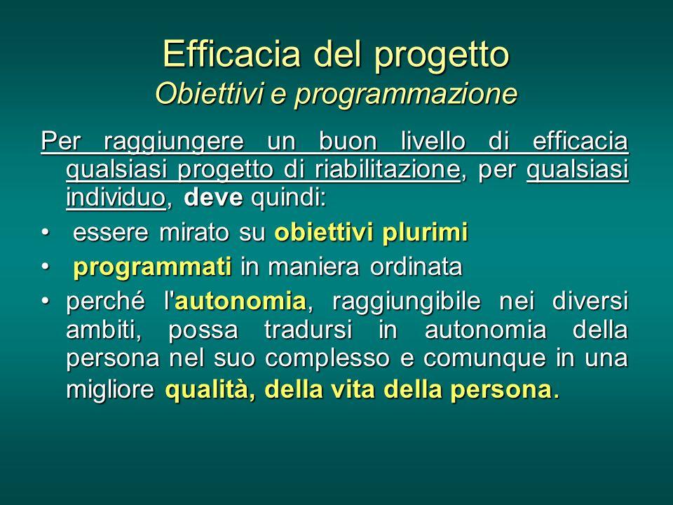 Efficacia del progetto Obiettivi e programmazione