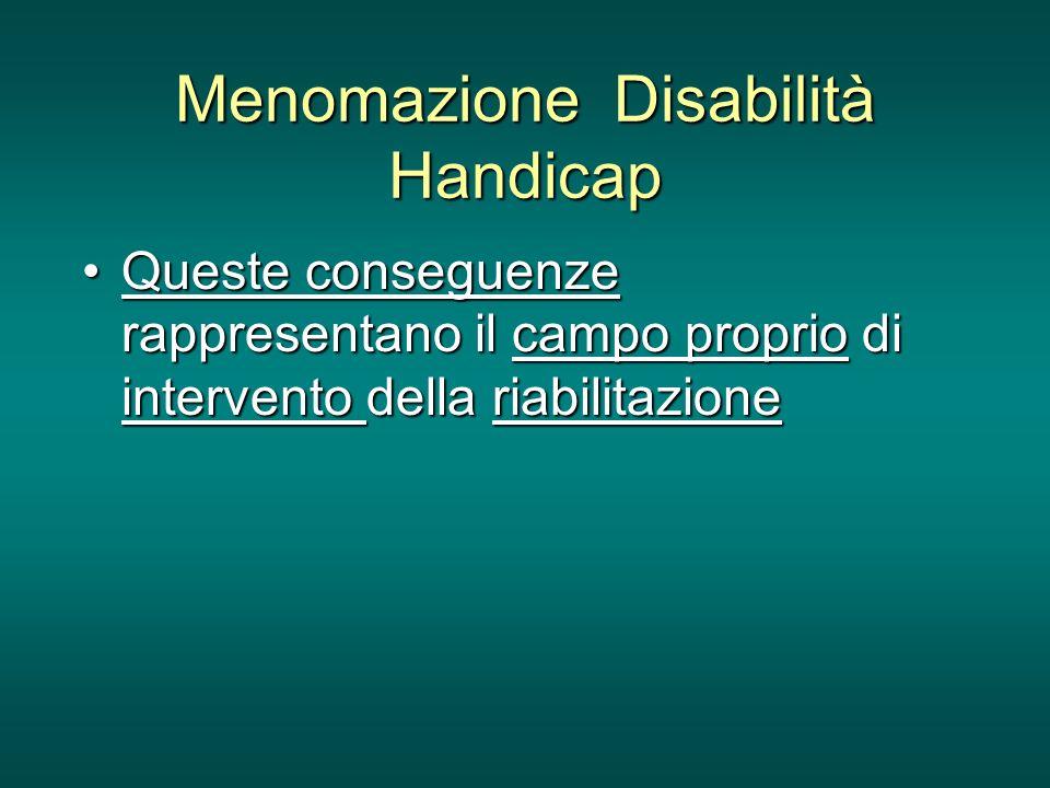 Menomazione Disabilità Handicap