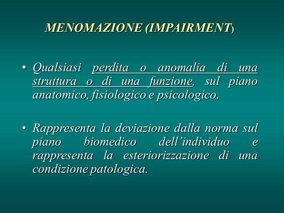 MENOMAZIONE (IMPAIRMENT)