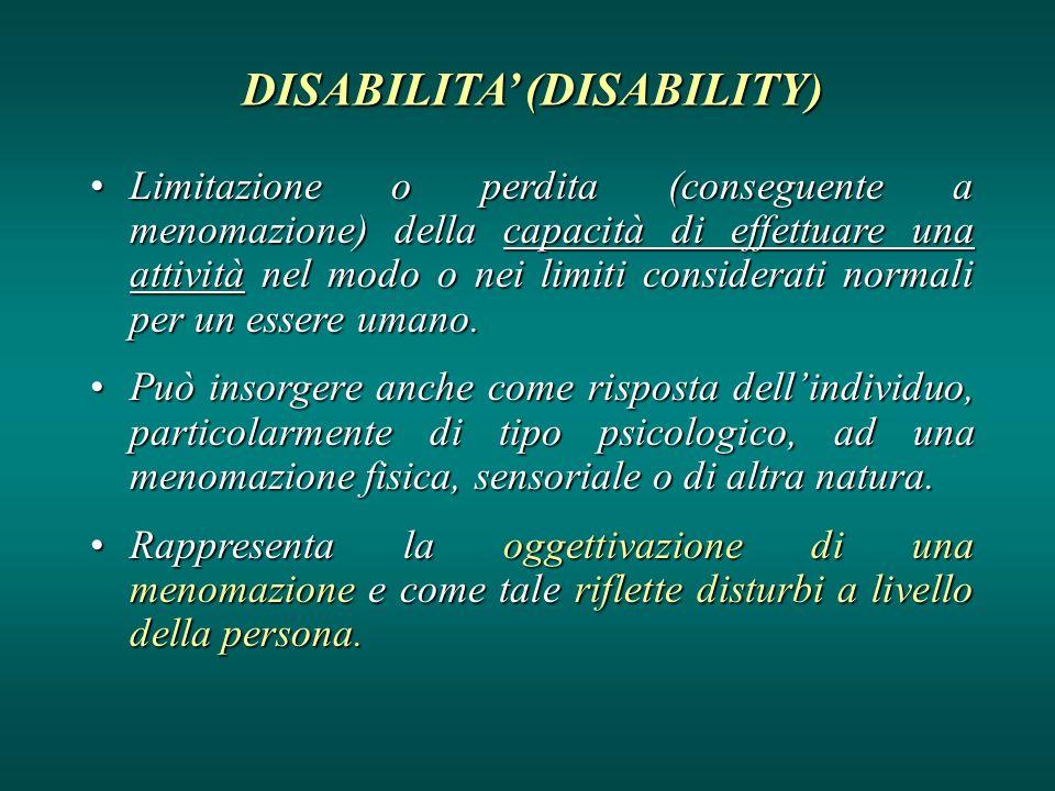 DISABILITA' (DISABILITY)