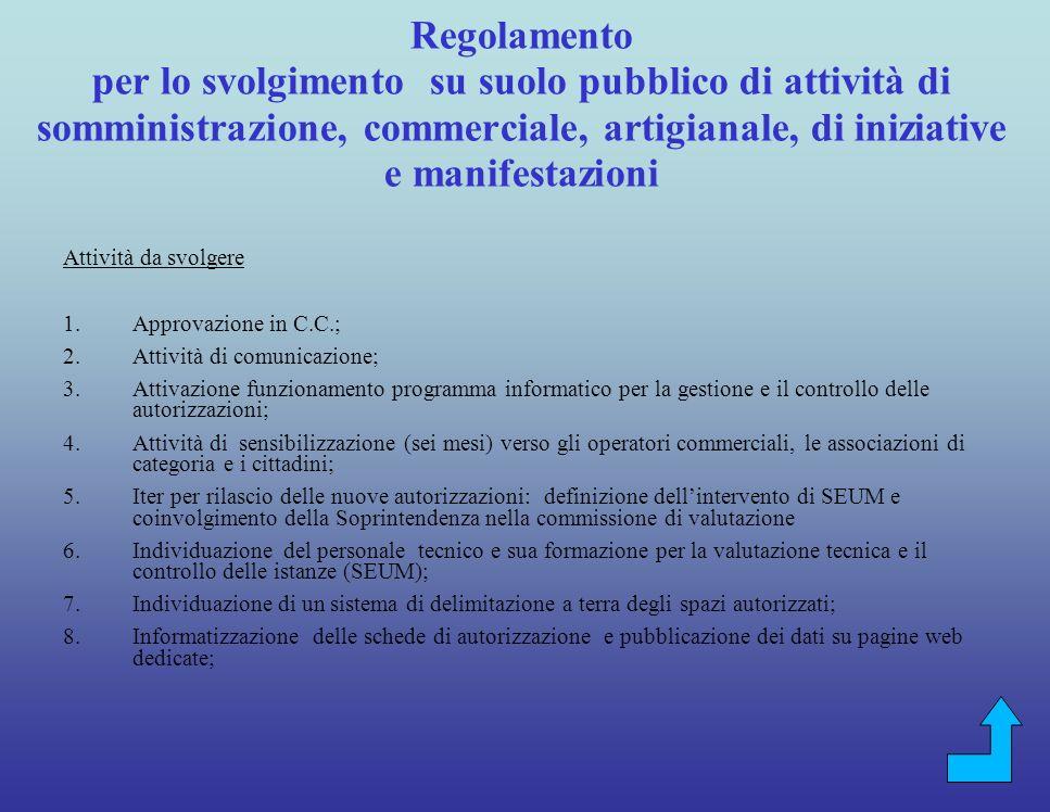 Regolamento per lo svolgimento su suolo pubblico di attività di somministrazione, commerciale, artigianale, di iniziative e manifestazioni