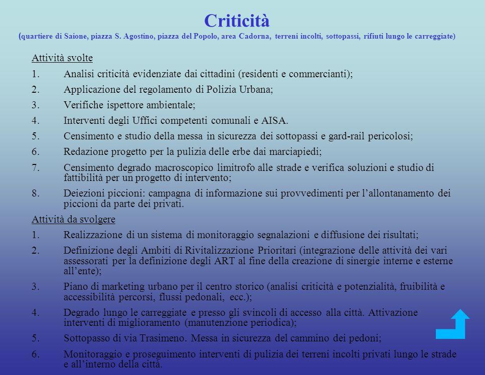 Criticità (quartiere di Saione, piazza S