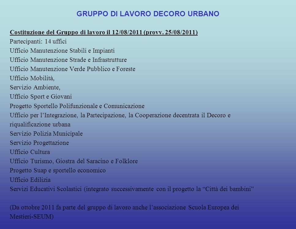 Progetto arezzo citt sostenibile ppt scaricare for Ufficio decoro urbano messina
