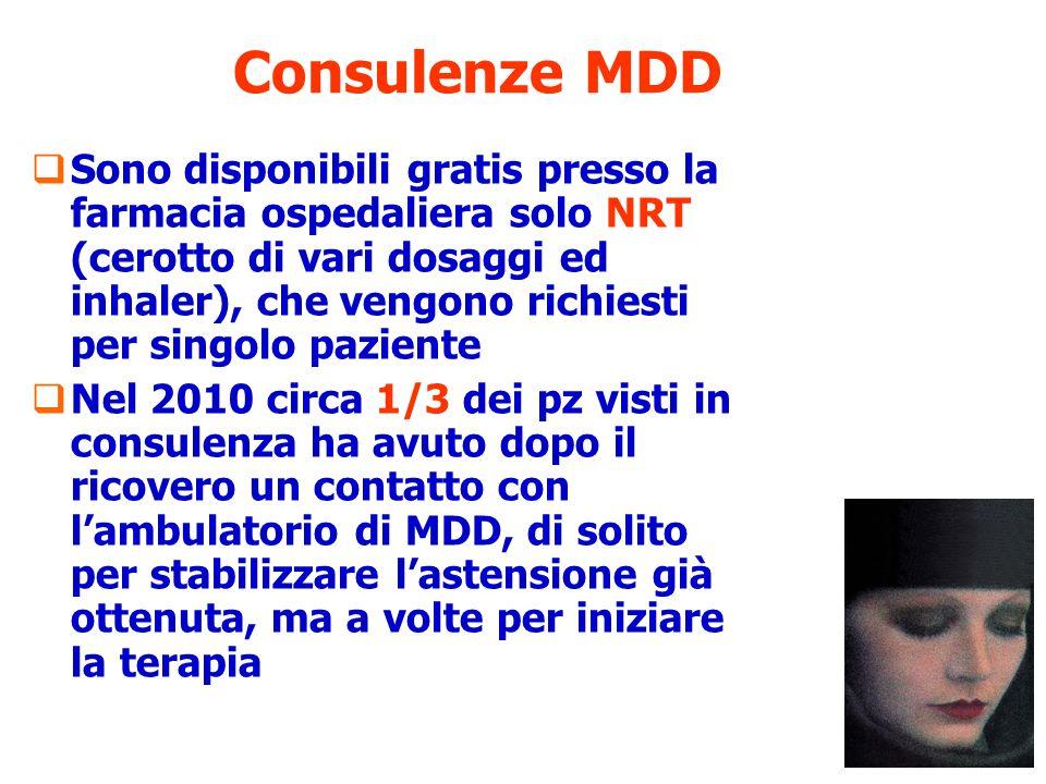 Consulenze MDD
