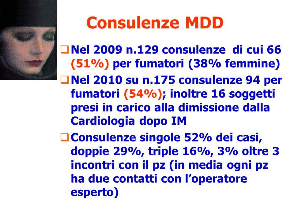 Consulenze MDD Nel 2009 n.129 consulenze di cui 66 (51%) per fumatori (38% femmine)