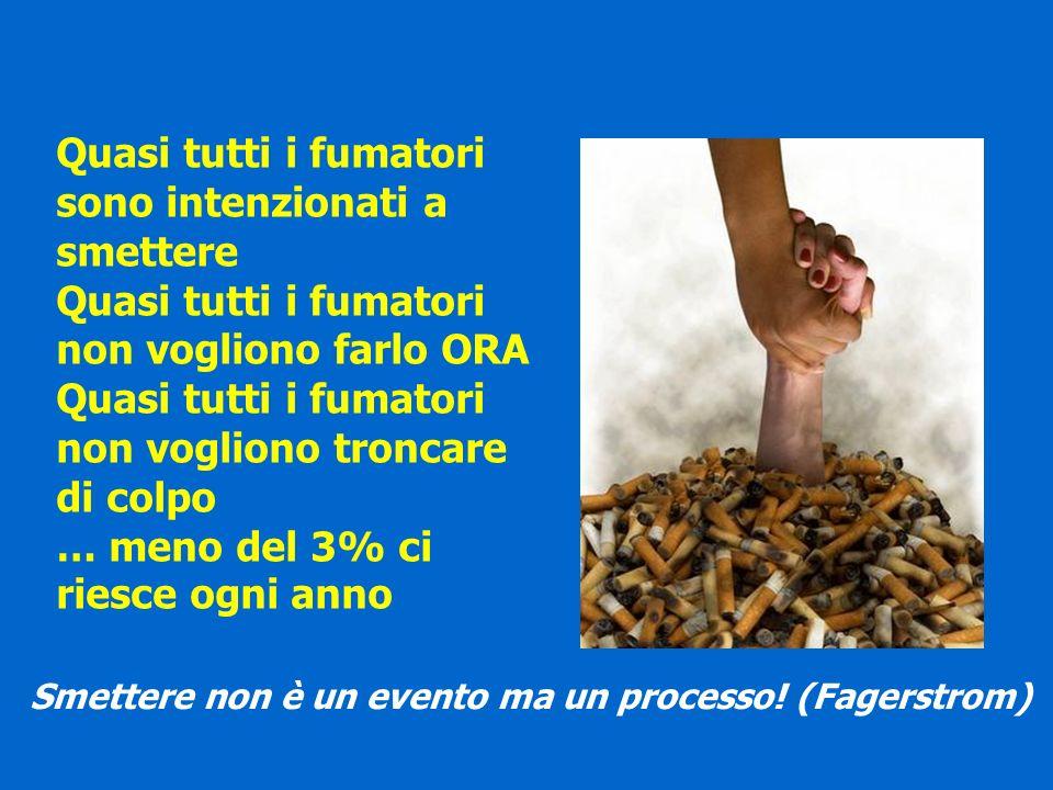 Quasi tutti i fumatori sono intenzionati a smettere