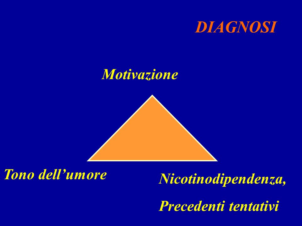 DIAGNOSI Motivazione Tono dell'umore Nicotinodipendenza, Precedenti tentativi